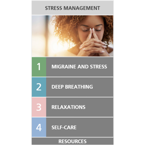 Migraine Management